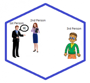 person3